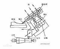 河北沧州出售1台二手木工车床电议或面议