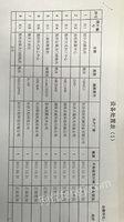 浙江温州出售1台JD45+齿轮检测中心.JD45+、哈尔滨精达量仪