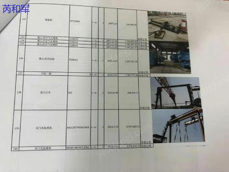 浙江舟山造船厂出售1台变压器及其他的造船设备