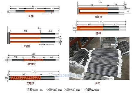 出售高溫硅碳棒