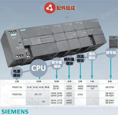 出售RTXG16-1自動化配件