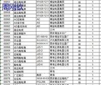 青海工厂倒闭处理一批变压器配电柜