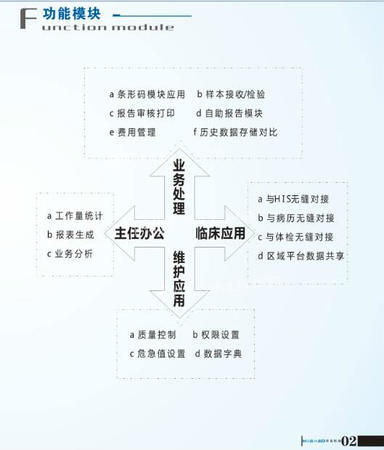 华浩慧医LIS系统
