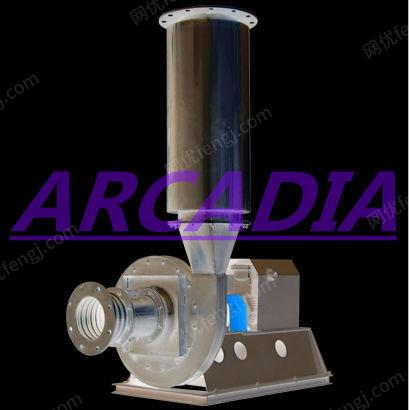 供应进口高效高压离心风机美国进口品牌
