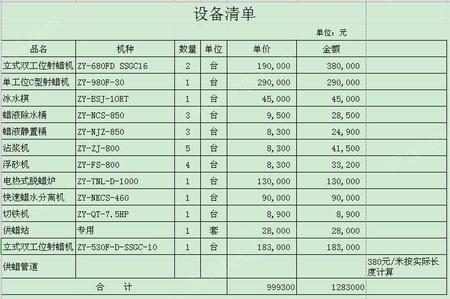 廠家出售680、16、10立式雙工位射蠟機3臺,30單工位C型射蠟機,800沾漿機,800浮砂機,1000電熱式脫蠟爐,460分離機等多臺,詳細看清單圖片
