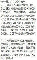 江苏无锡出售二手数控龙门铣,二手加工中心,二手数控机床