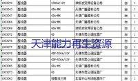 天津出售十多台整流器