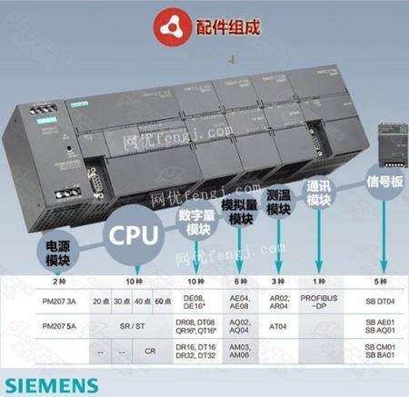A03B-0807-C102出售